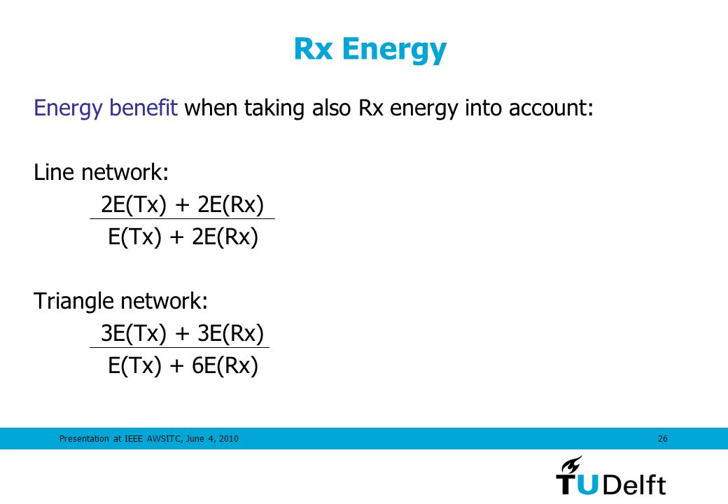 Presentation at IEEE AWSITC, June 4, Rx Energy Energy benefit when taking also Rx energy into account: Line network: 2E(Tx) + 2E(Rx) E(Tx) + 2E(Rx) Triangle network: 3E(Tx) + 3E(Rx) E(Tx) + 6E(Rx)
