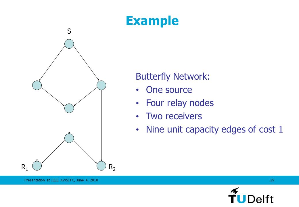 Presentation at IEEE AWSITC, June 4, Example S R2R2 R1R1 Butterfly Network: One source Four relay nodes Two receivers Nine unit capacity edges of cost 1
