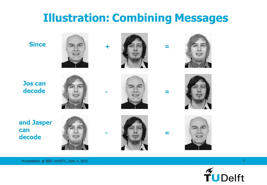 Presentation at IEEE AWSITC, June 4, Illustration: Combining Messages Since Jos can decode + = and Jasper can decode - - = =