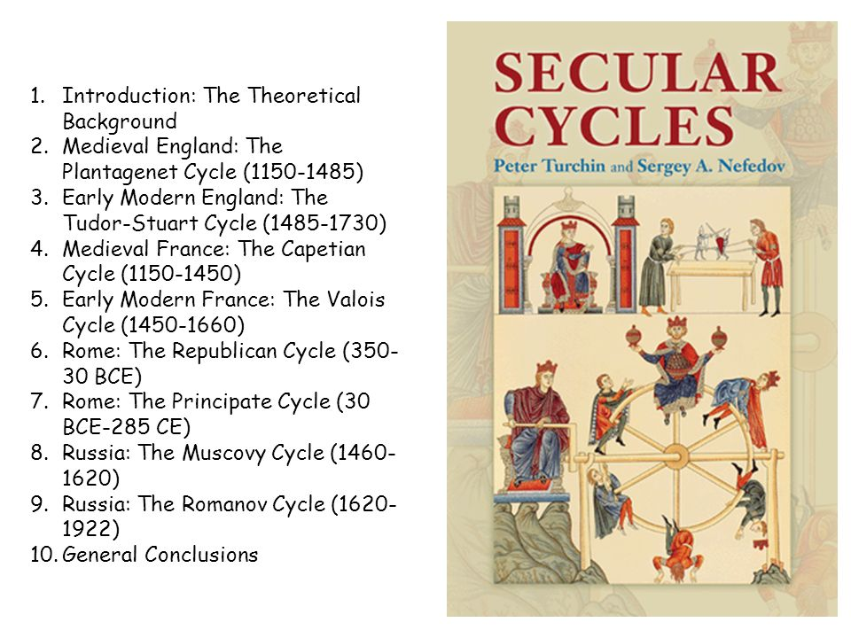 1.Introduction: The Theoretical Background 2.Medieval England: The Plantagenet Cycle (1150-1485) 3.Early Modern England: The Tudor-Stuart Cycle (1485-