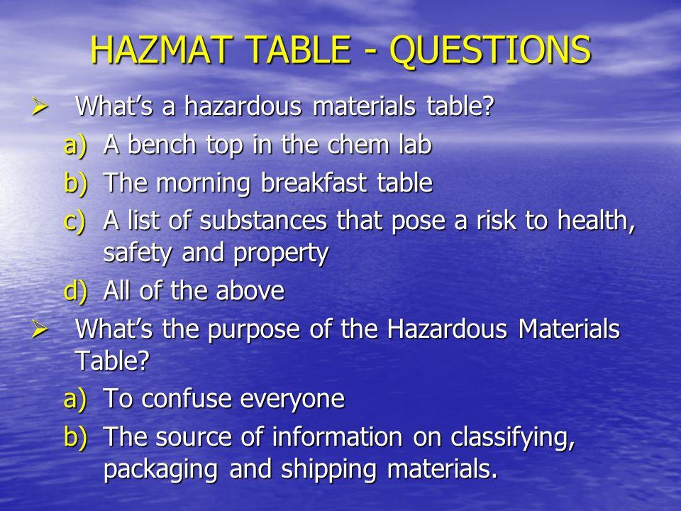 HAZMAT TABLE - QUESTIONS Who uses the hazardous materials table.