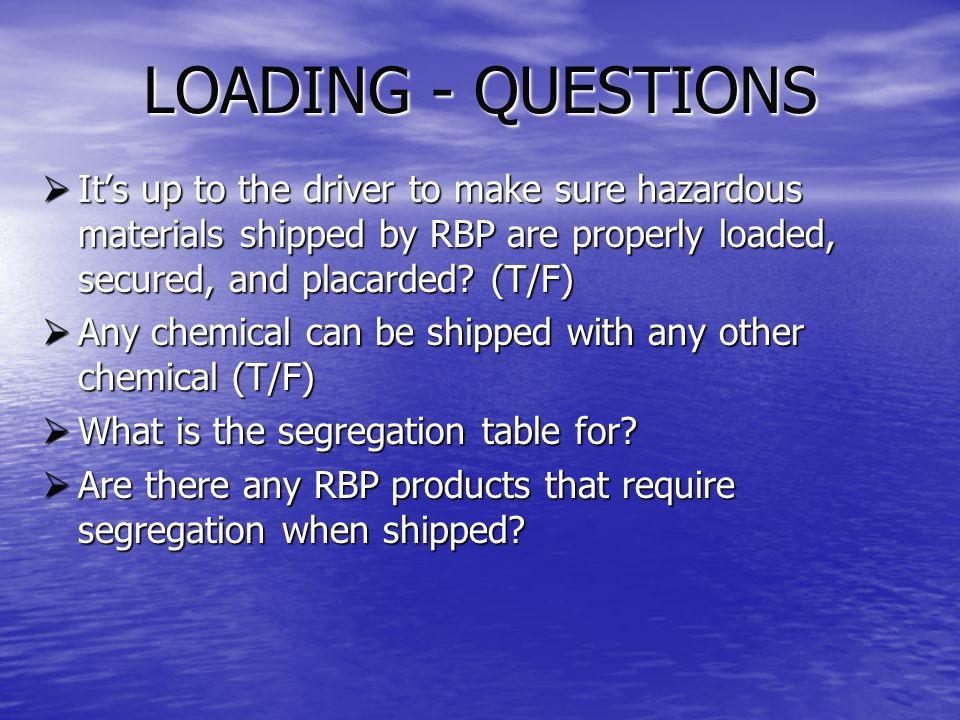 DOT/HAZMAT TRAINING INTRODUCTION INTRODUCTION THE HAZARDOUS MATERIALS TABLE THE HAZARDOUS MATERIALS TABLE SHIPPING PAPERS SHIPPING PAPERS PACKAGING AND PACKAGE MARKING PACKAGING AND PACKAGE MARKING LABELING LABELING PLACARDING PLACARDING LOADING AND SECUREMENT LOADING AND SECUREMENT HAZMAT EMERGENCIES HAZMAT EMERGENCIES