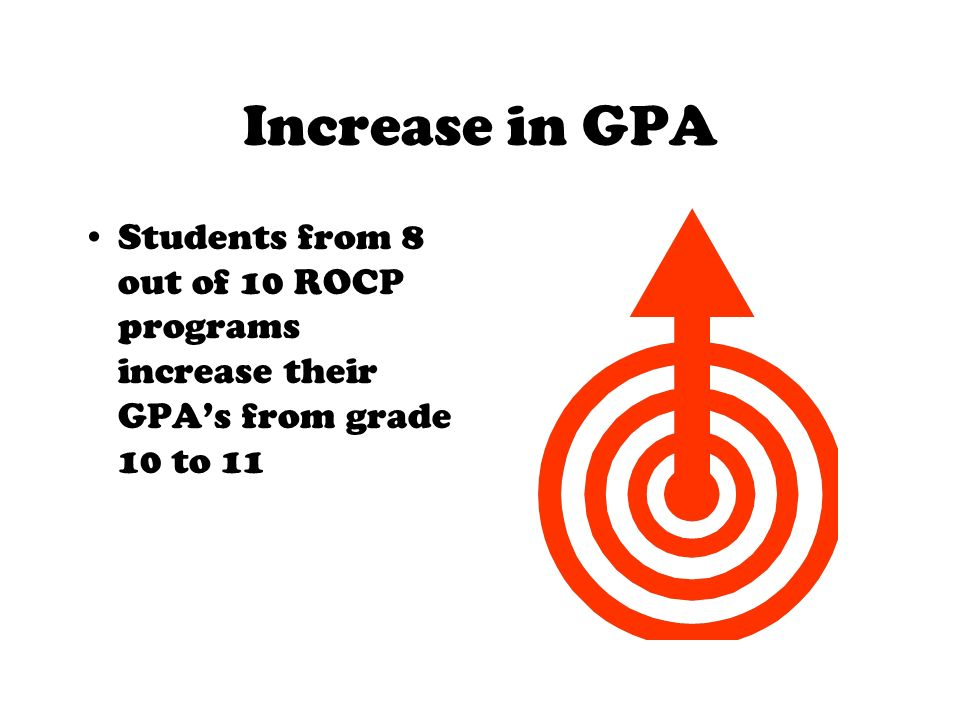 Increase in GPA Students from 8 out of 10 ROCP programs increase their GPAs from grade 10 to 11