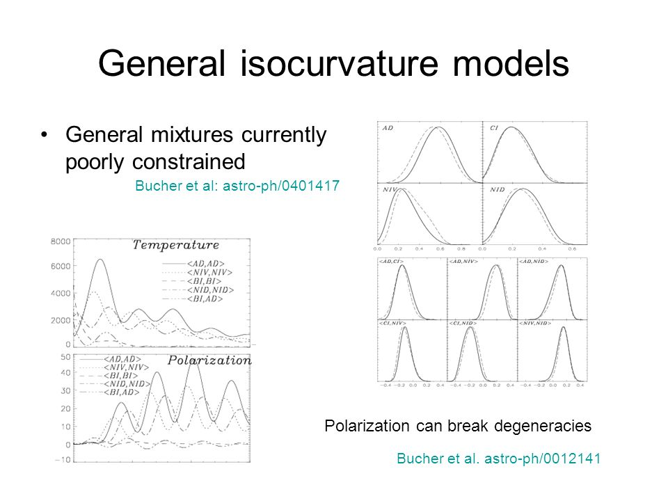 General isocurvature models General mixtures currently poorly constrained Bucher et al: astro-ph/0401417 Polarization can break degeneracies Bucher et al.
