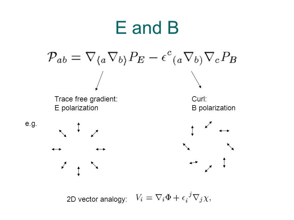 E and B Trace free gradient: E polarization Curl: B polarization 2D vector analogy: e.g.
