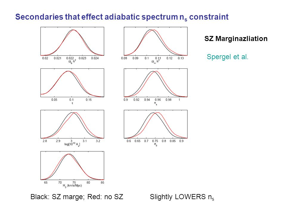 Black: SZ marge; Red: no SZSlightly LOWERS n s SZ Marginazliation Spergel et al. Secondaries that effect adiabatic spectrum n s constraint