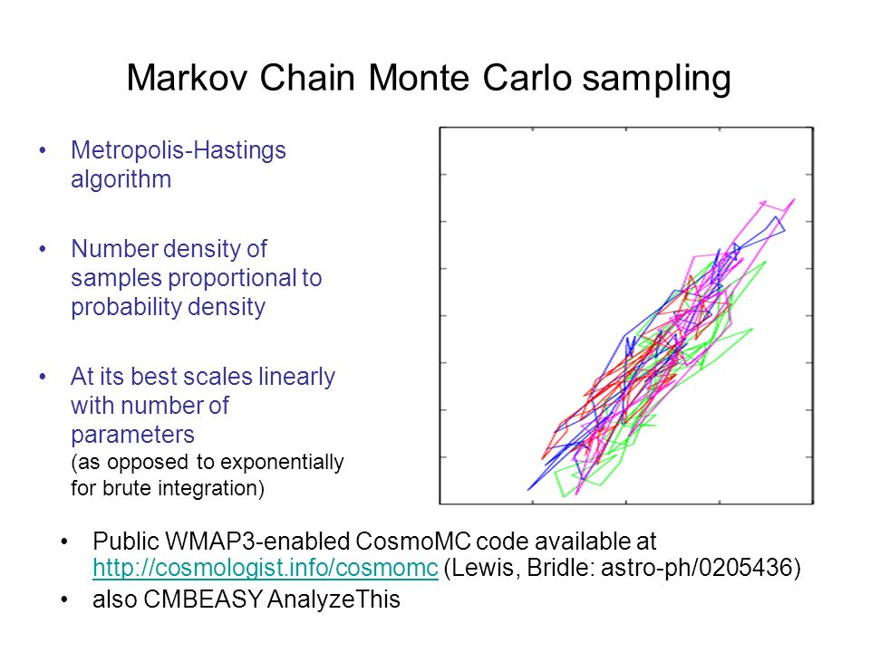 Markov Chain Monte Carlo sampling Metropolis-Hastings algorithm Number density of samples proportional to probability density At its best scales linea
