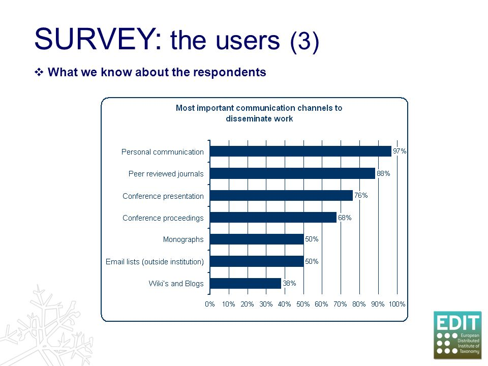 SURVEY: the users (3) What we know about the respondents