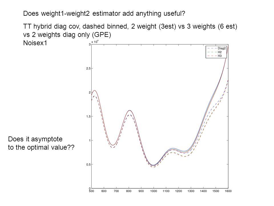 TT hybrid diag cov, dashed binned, 2 weight (3est) vs 3 weights (6 est) vs 2 weights diag only (GPE) Noisex1 Does weight1-weight2 estimator add anythi