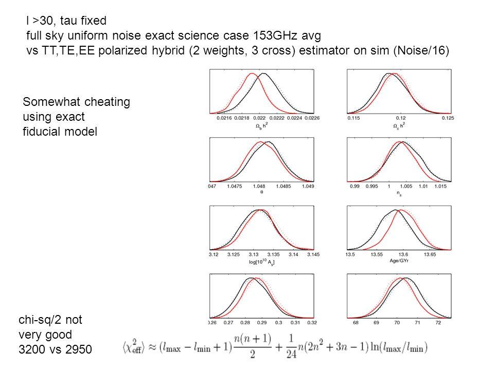l >30, tau fixed full sky uniform noise exact science case 153GHz avg vs TT,TE,EE polarized hybrid (2 weights, 3 cross) estimator on sim (Noise/16) ch
