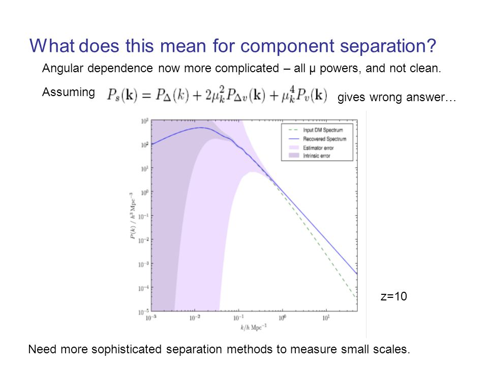 What does this mean for component separation? Angular dependence now more complicated – all μ powers, and not clean. Assuming gives wrong answer… Need