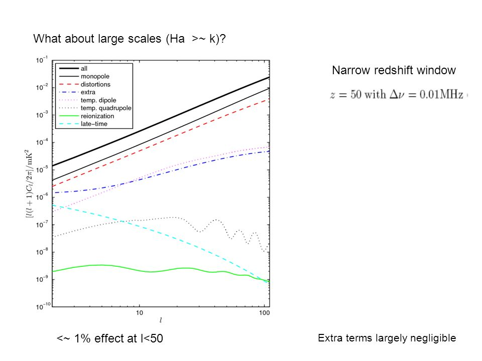 What about large scales (Ha >~ k)? <~ 1% effect at l<50 Extra terms largely negligible Narrow redshift window