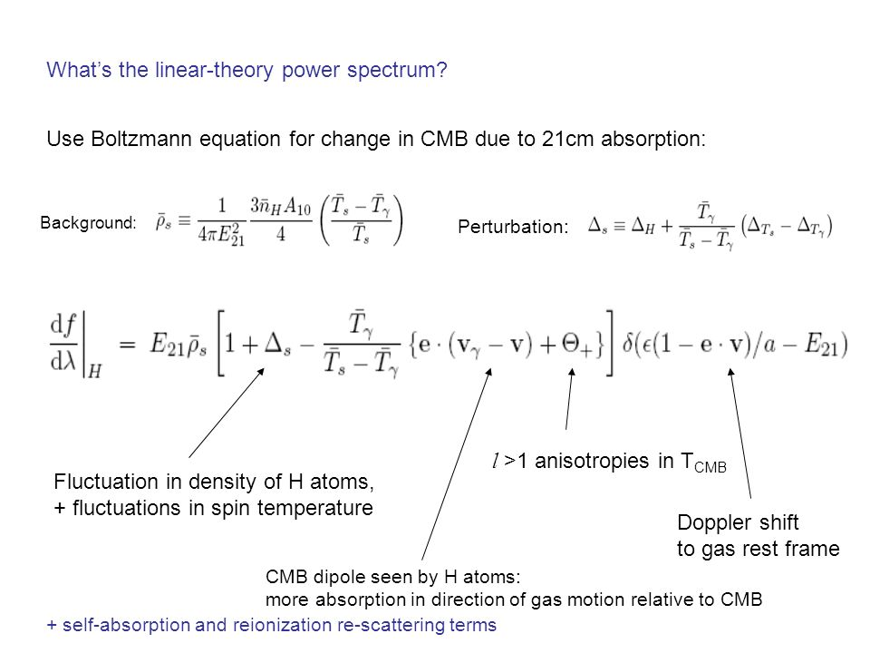 Whats the linear-theory power spectrum.