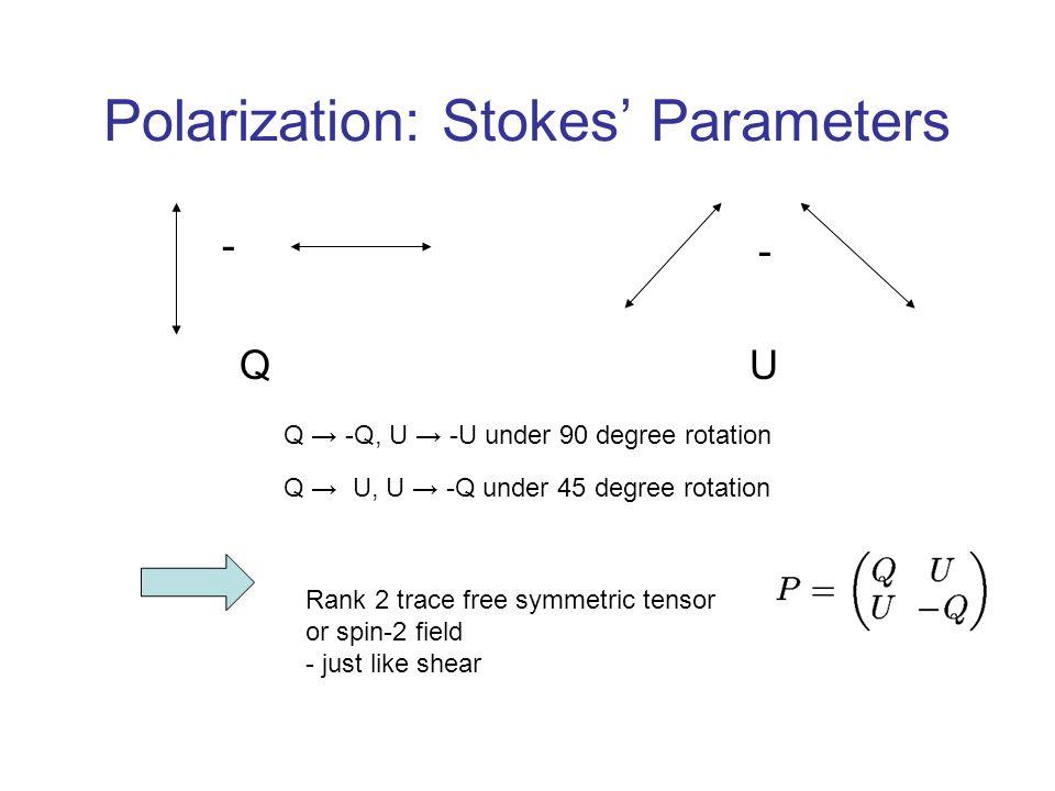 Polarization: Stokes Parameters - - QU Q -Q, U -U under 90 degree rotation Q U, U -Q under 45 degree rotation Rank 2 trace free symmetric tensor or spin-2 field - just like shear