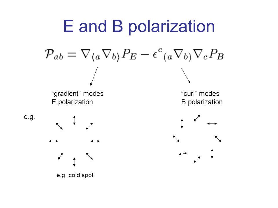 E and B polarization gradient modes E polarization curl modes B polarization e.g. e.g. cold spot