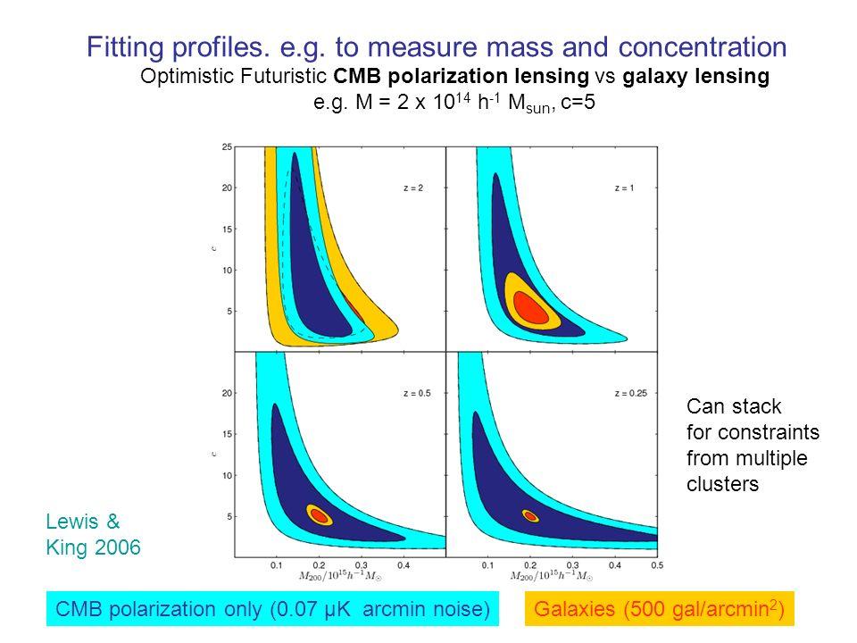 CMB polarization only (0.07 μK arcmin noise) Optimistic Futuristic CMB polarization lensing vs galaxy lensing e.g.