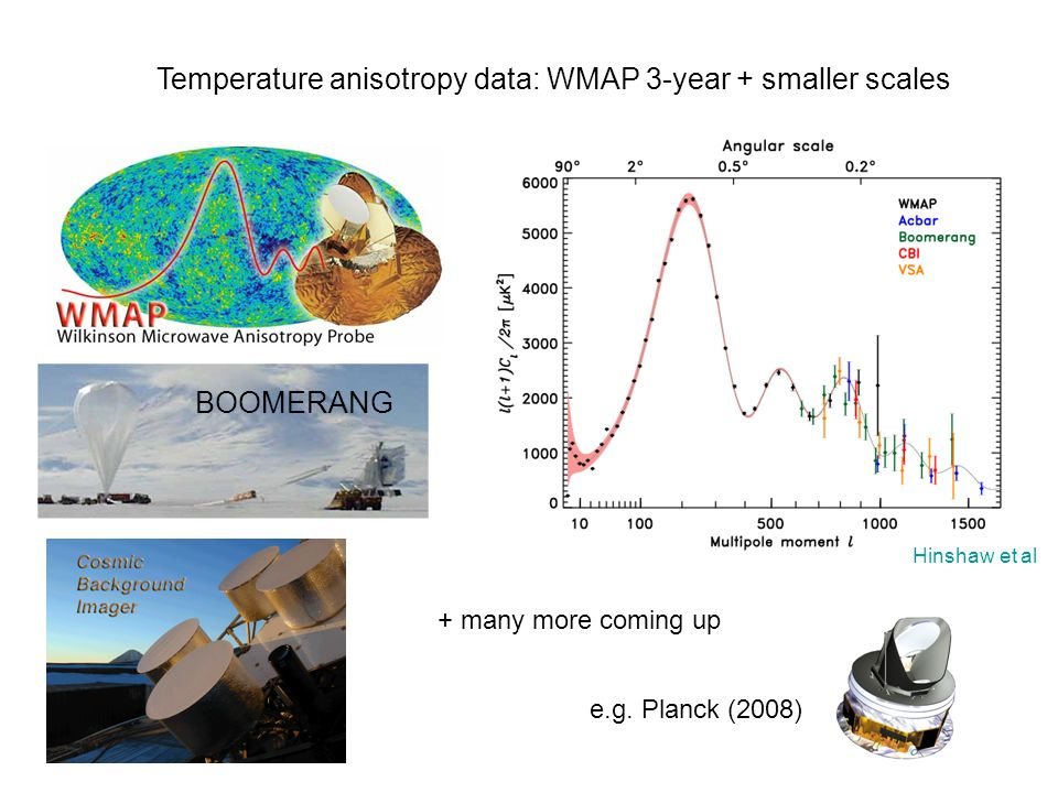 Temperature anisotropy data: WMAP 3-year + smaller scales BOOMERANG Hinshaw et al + many more coming up e.g.