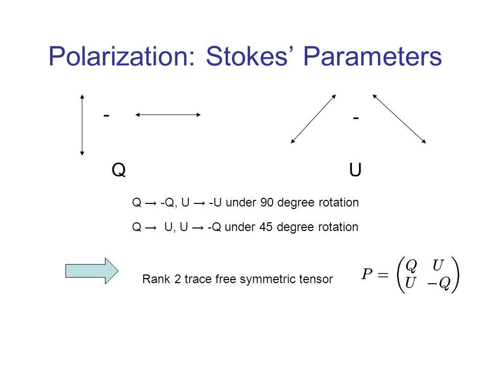 Polarization: Stokes Parameters - - QU Q -Q, U -U under 90 degree rotation Q U, U -Q under 45 degree rotation Rank 2 trace free symmetric tensor