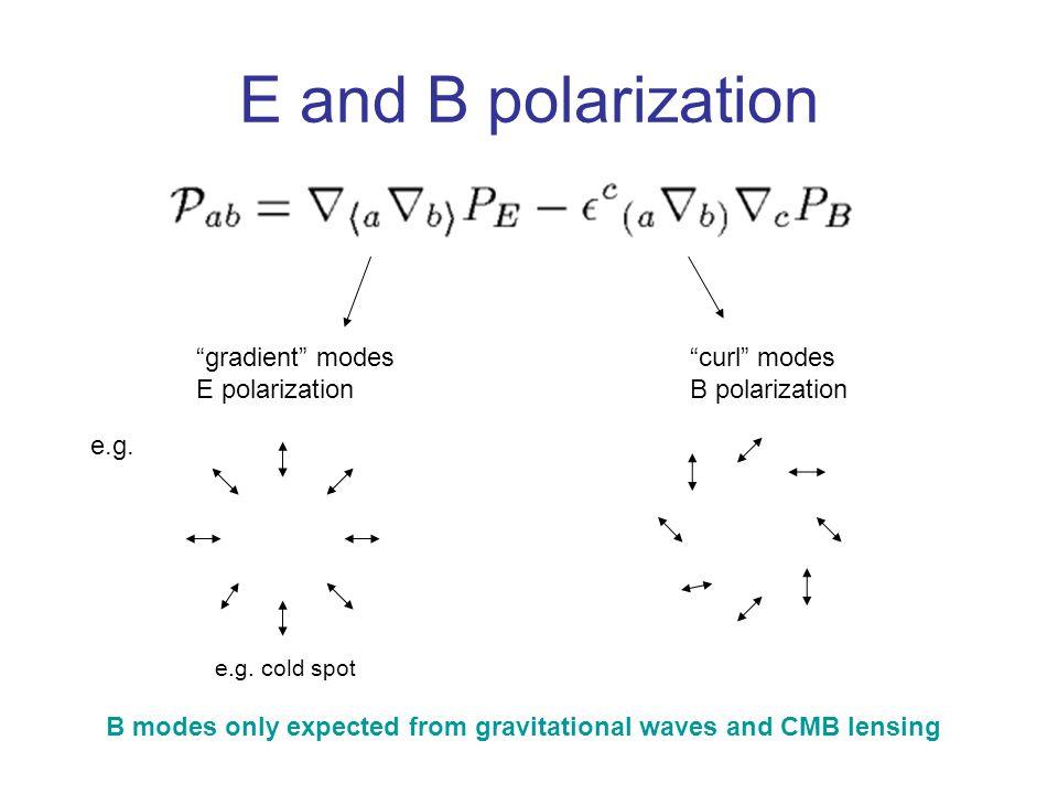 E and B polarization gradient modes E polarization curl modes B polarization e.g.