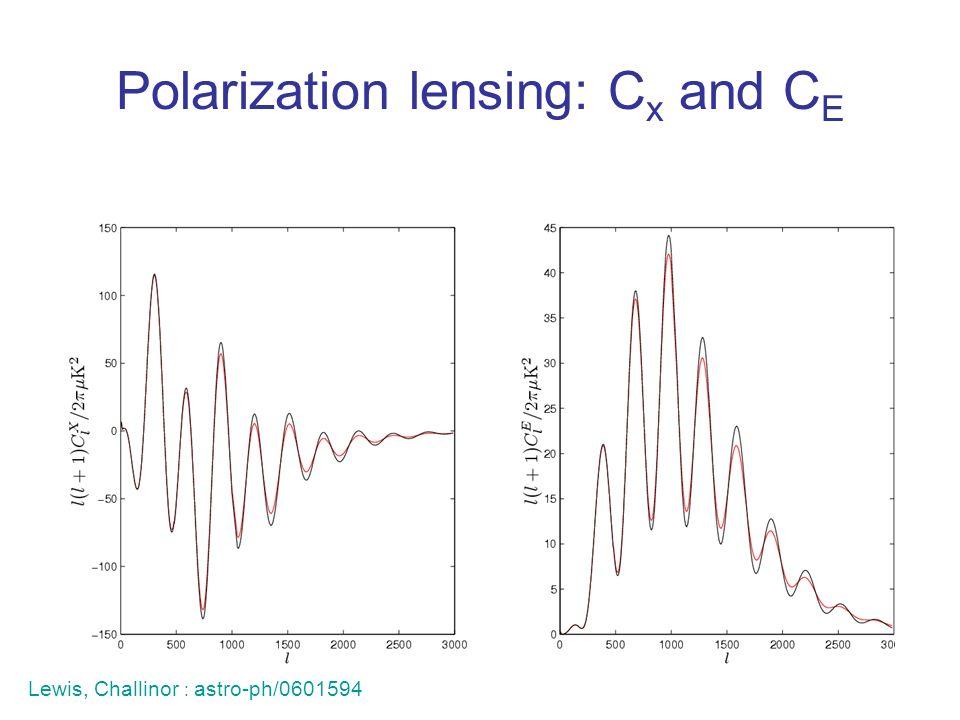 Polarization lensing: C x and C E Lewis, Challinor : astro-ph/0601594