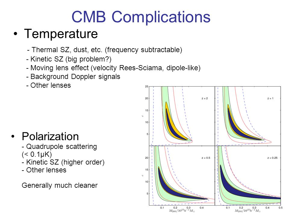 CMB Complications Temperature - Thermal SZ, dust, etc. (frequency subtractable) - Kinetic SZ (big problem?) - Moving lens effect (velocity Rees-Sciama
