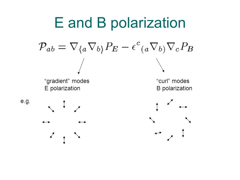 E and B polarization gradient modes E polarization curl modes B polarization e.g.