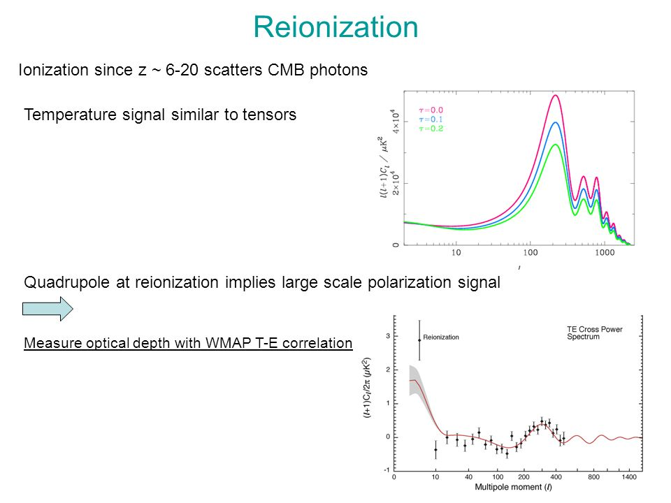 Reionization Ionization since z ~ 6-20 scatters CMB photons Measure optical depth with WMAP T-E correlation Temperature signal similar to tensors Quad
