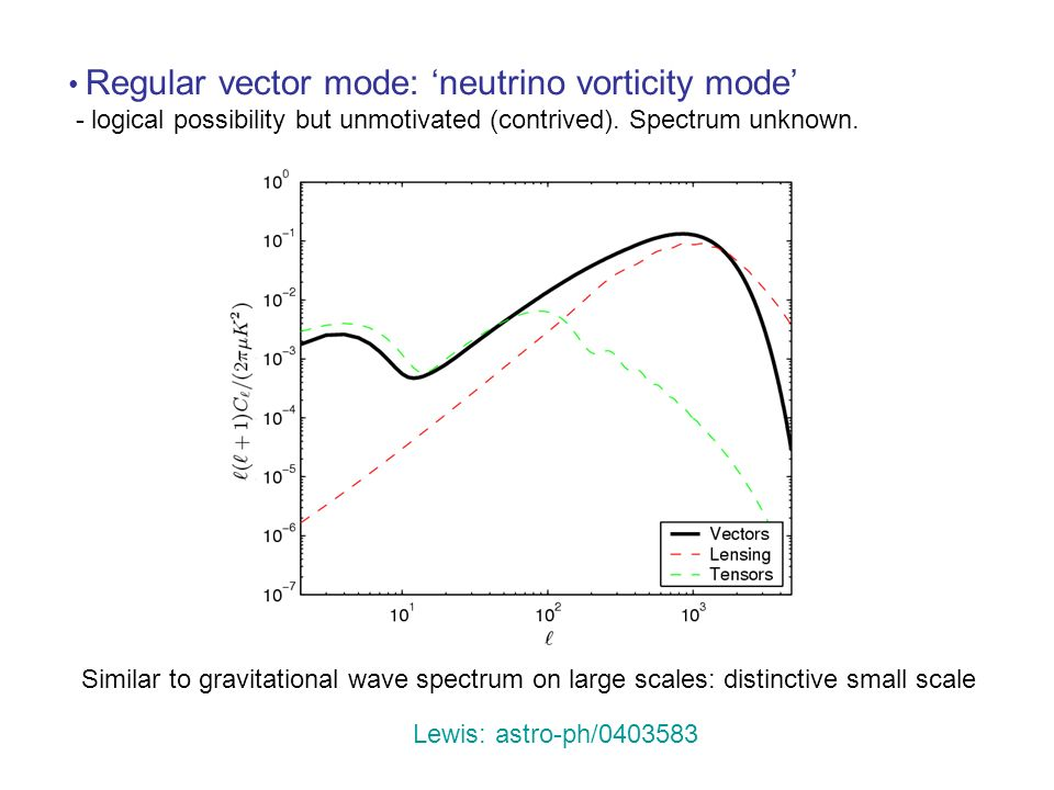 Regular vector mode: neutrino vorticity mode - logical possibility but unmotivated (contrived). Spectrum unknown. Lewis: astro-ph/0403583 Similar to g
