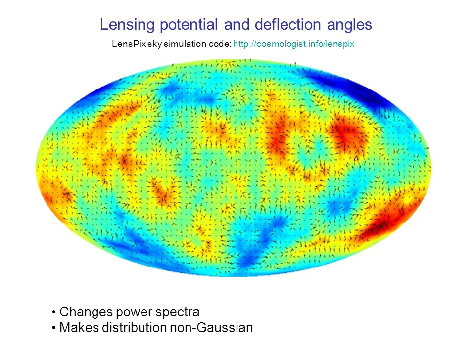 Lensing potential and deflection angles LensPix sky simulation code: http://cosmologist.info/lenspix Changes power spectra Makes distribution non-Gaus