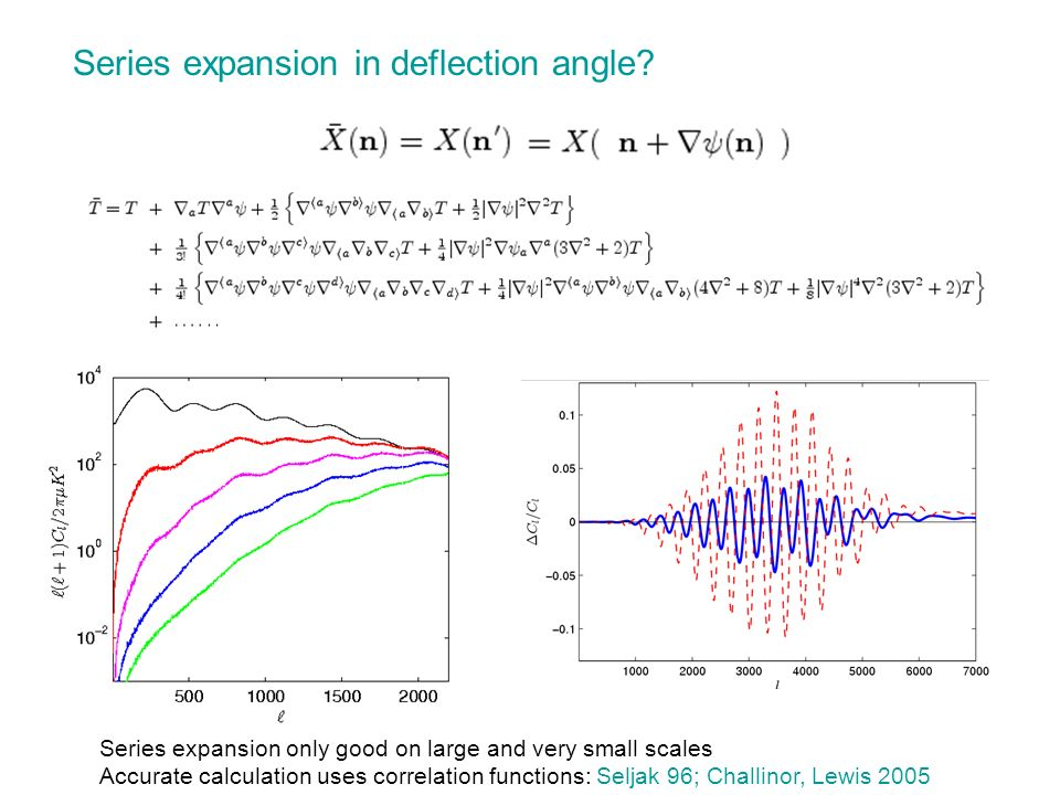 Series expansion in deflection angle? Series expansion only good on large and very small scales Accurate calculation uses correlation functions: Selja