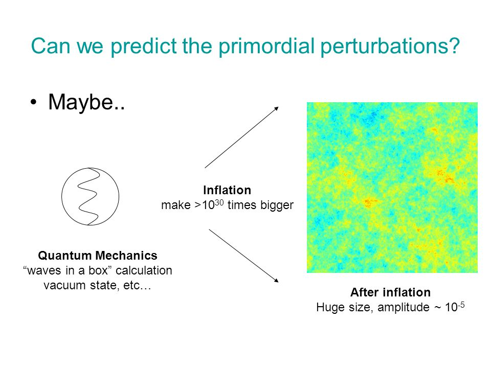 Can we predict the primordial perturbations? Maybe.. Quantum Mechanics waves in a box calculation vacuum state, etc… Inflation make >10 30 times bigge