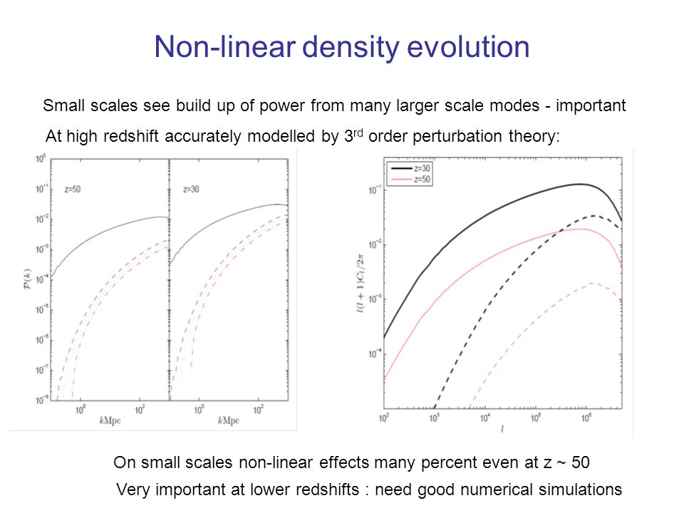 Non-linear density evolution Small scales see build up of power from many larger scale modes - important At high redshift accurately modelled by 3 rd order perturbation theory: On small scales non-linear effects many percent even at z ~ 50 Very important at lower redshifts : need good numerical simulations