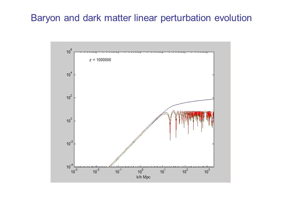Baryon and dark matter linear perturbation evolution