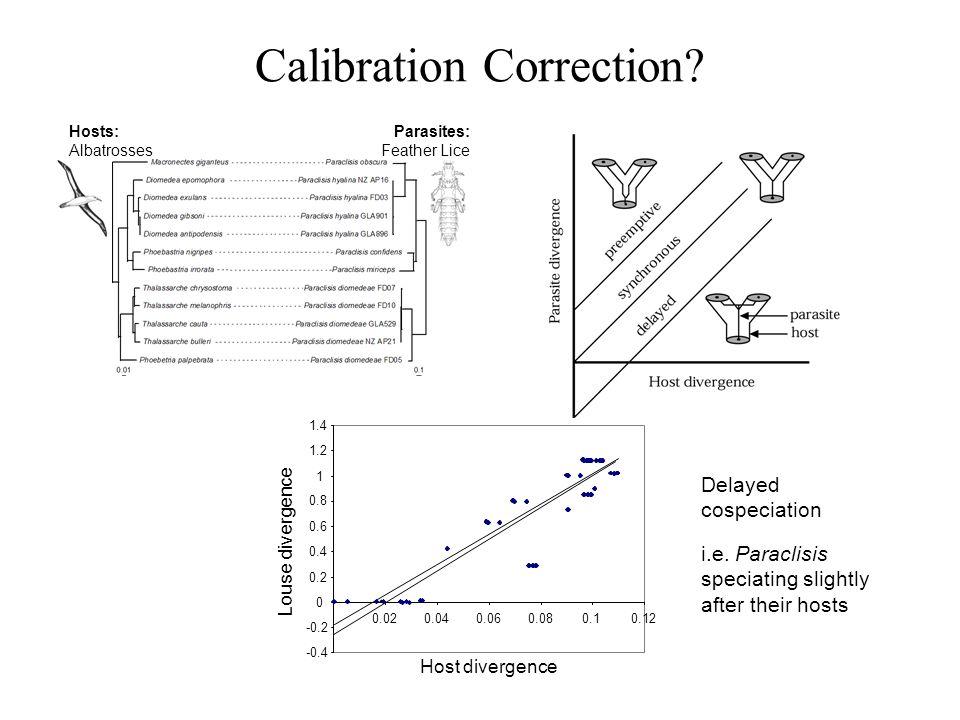Calibration Correction? Hosts: Albatrosses Parasites: Feather Lice -0.4 -0.2 0 0.2 0.4 0.6 0.8 1 1.2 1.4 0.020.040.060.080.10.12 Host divergence Louse