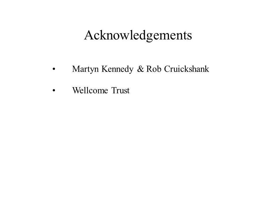Acknowledgements Martyn Kennedy & Rob Cruickshank Wellcome Trust
