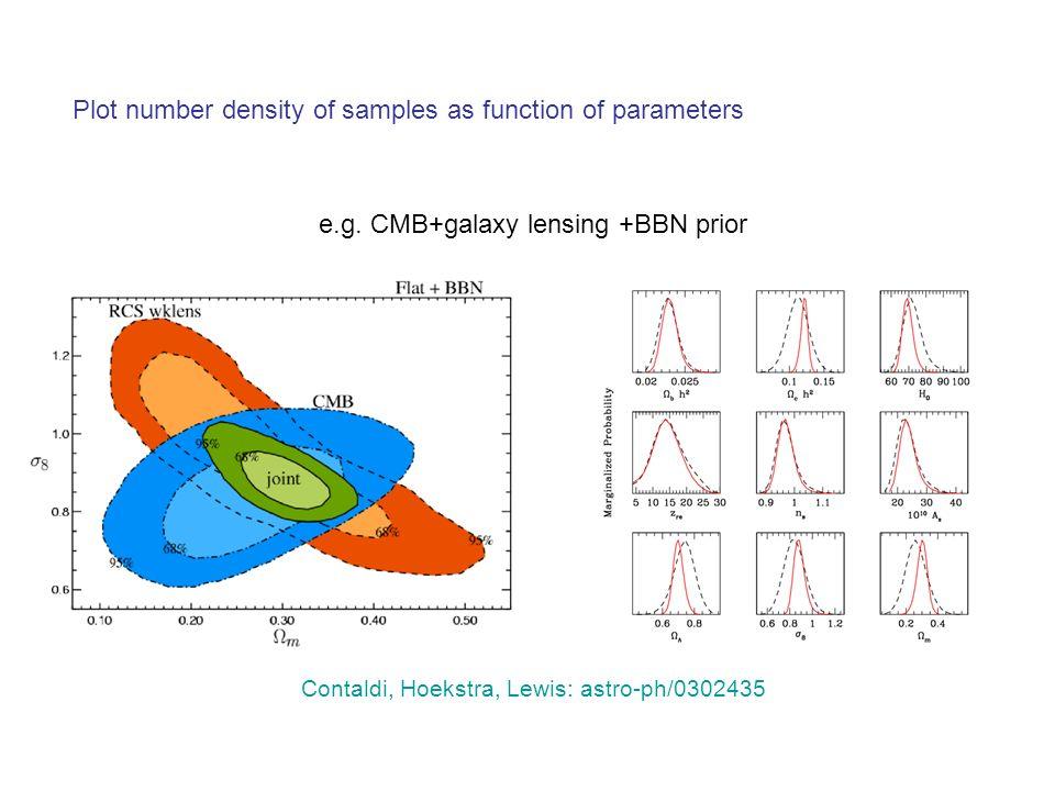Contaldi, Hoekstra, Lewis: astro-ph/0302435 e.g.