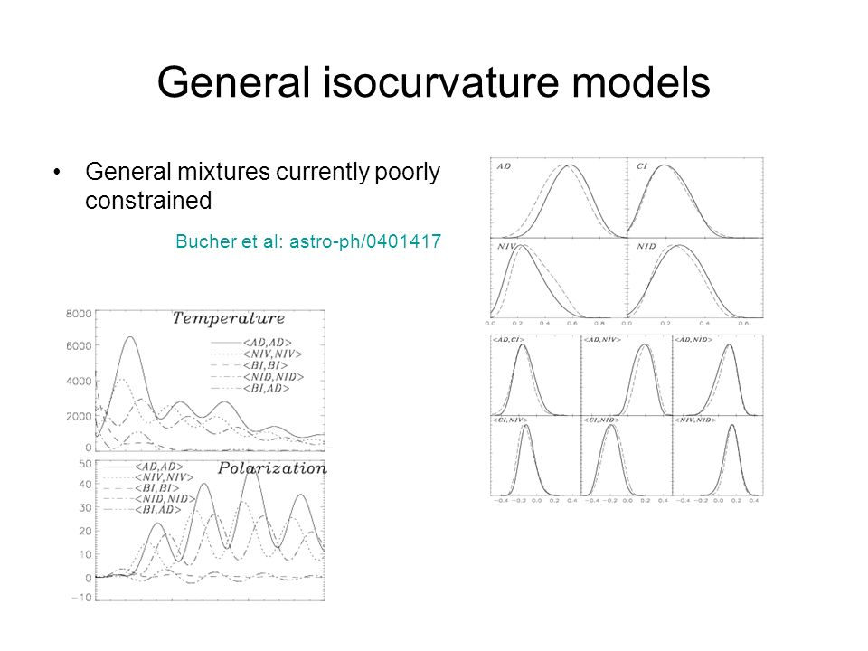 General isocurvature models General mixtures currently poorly constrained Bucher et al: astro-ph/0401417