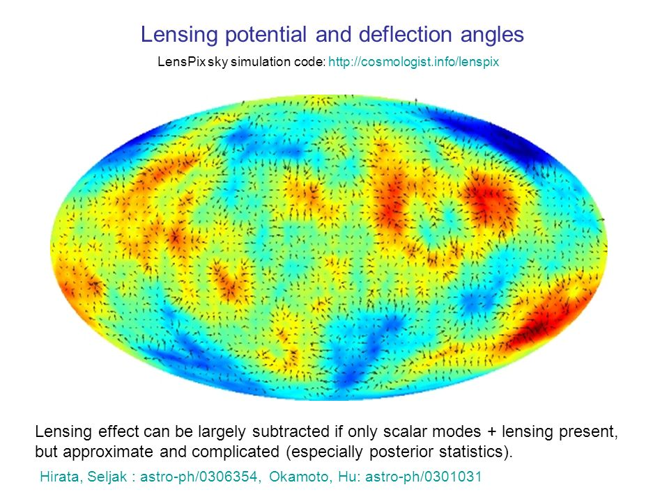 Lensing potential and deflection angles LensPix sky simulation code: http://cosmologist.info/lenspix Lensing effect can be largely subtracted if only