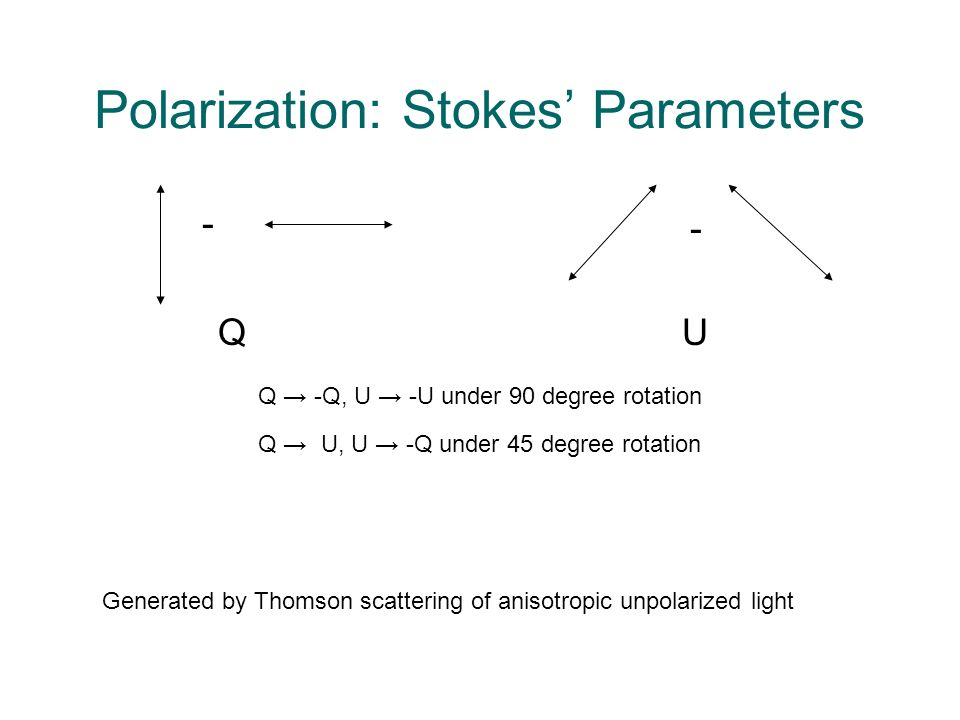 Polarization: Stokes Parameters - - QU Q -Q, U -U under 90 degree rotation Q U, U -Q under 45 degree rotation Generated by Thomson scattering of aniso
