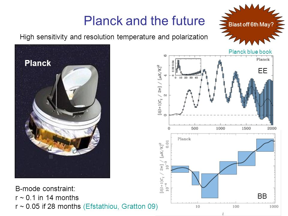 Planck and the future Planck High sensitivity and resolution temperature and polarization EE BB Planck blue book r ~ 0.1 in 14 months r ~ 0.05 if 28 m