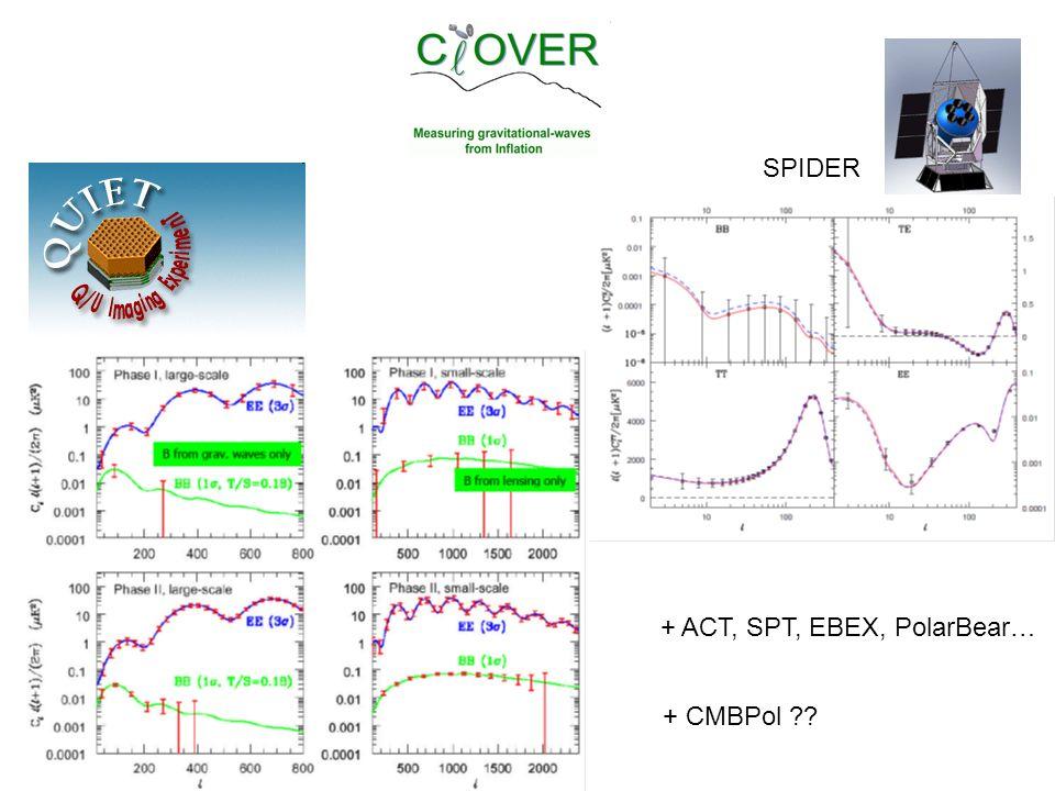 SPIDER + ACT, SPT, EBEX, PolarBear… + CMBPol