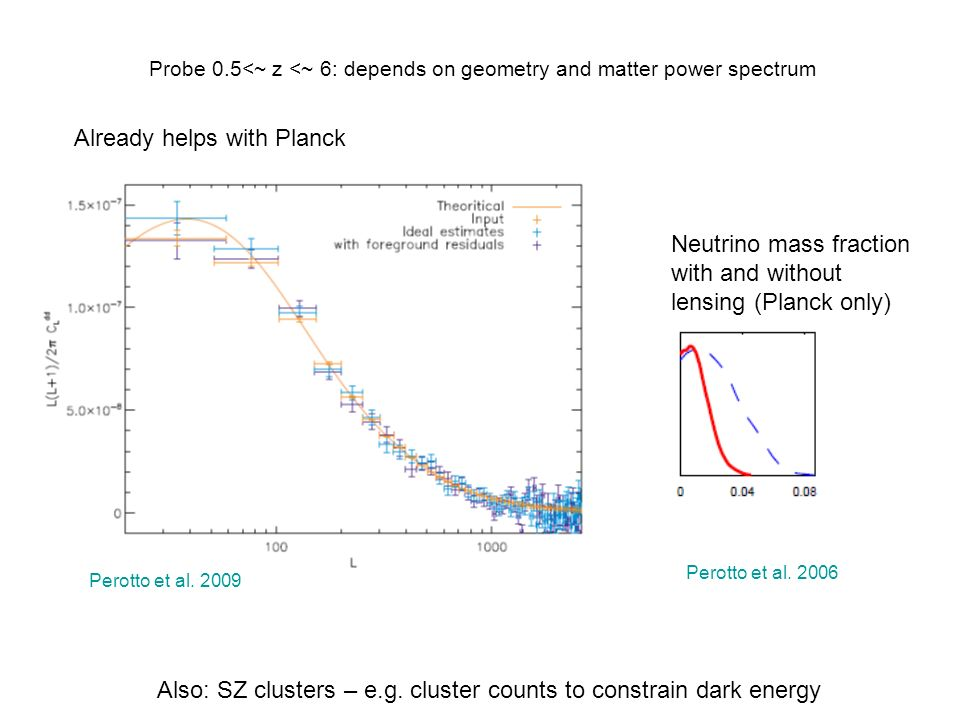 Already helps with Planck Perotto et al. 2009 Neutrino mass fraction with and without lensing (Planck only) Perotto et al. 2006 Probe 0.5<~ z <~ 6: de