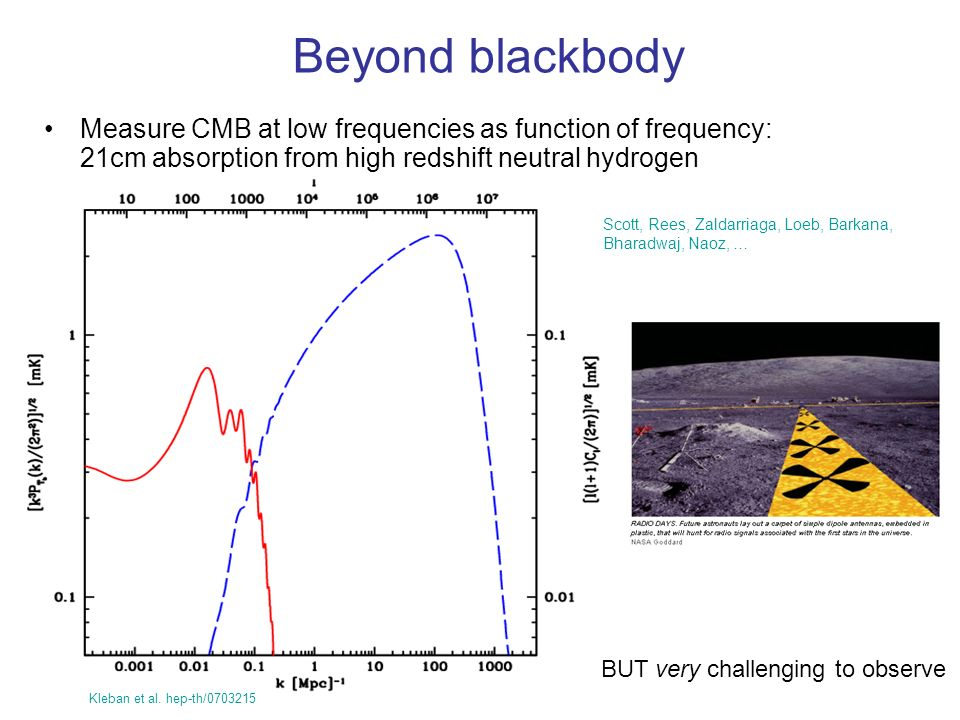 Beyond blackbody Measure CMB at low frequencies as function of frequency: 21cm absorption from high redshift neutral hydrogen Kleban et al. hep-th/070