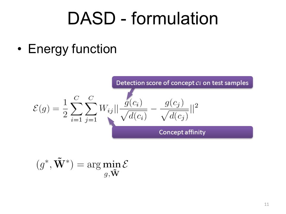 DASD - formulation Energy function 11 Concept affinity Detection score of concept c i on test samples