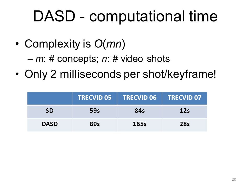 DASD - computational time Complexity is O(mn) –m: # concepts; n: # video shots Only 2 milliseconds per shot/keyframe! 20 TRECVID 05TRECVID 06TRECVID 0