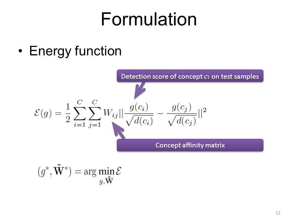 Formulation Energy function Detection score of concept c i on test samples Concept affinity matrix 12