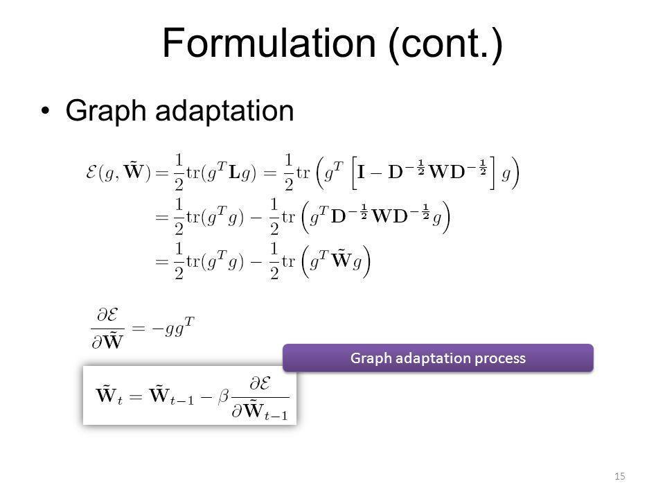 Formulation (cont.) Graph adaptation Graph adaptation process 15
