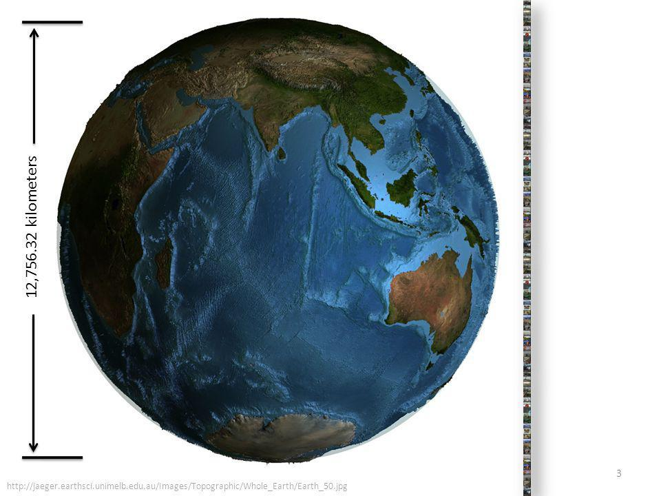 http://jaeger.earthsci.unimelb.edu.au/Images/Topographic/Whole_Earth/Earth_50.jpg 12,756.32 kilometers 3
