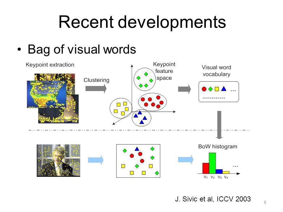 Recent developments 6 Bag of visual words J. Sivic et al, ICCV 2003
