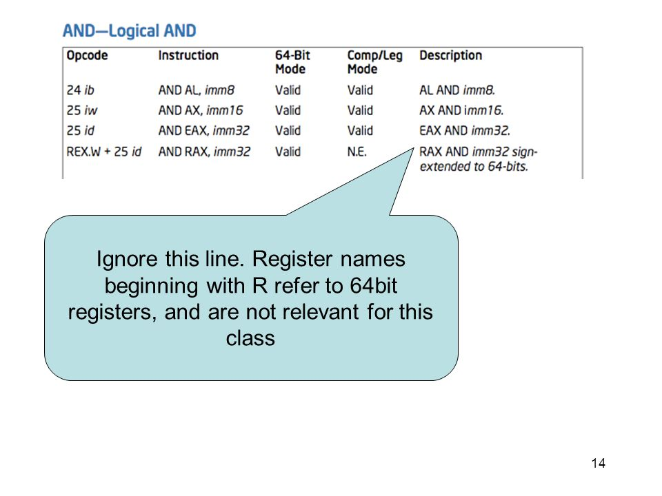 14 AND truncated Ignore this line. Register names beginning with R refer to 64bit registers, and are not relevant for this class